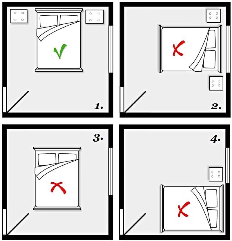 Расположение кровати по фен-шуй: со стороны света, где она должна стоять, изголовье кровати