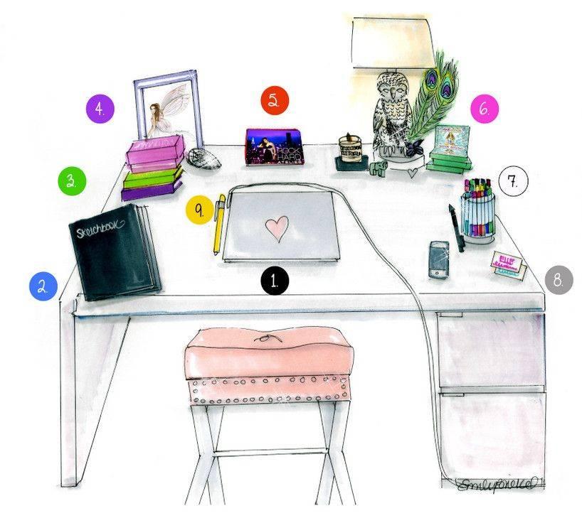 Рабочий стол по всем канонам фен-шуй — как поставить в и обустроить для успешной карьеры