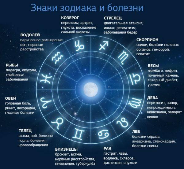 Карма зодиаков: расскрываем дневник мудрого астролога