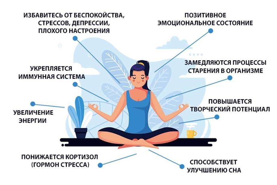 Как успокоить ум: простые техники для медитации