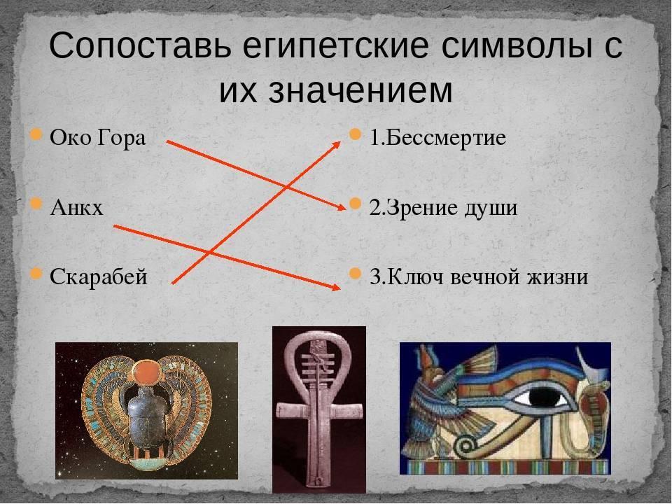 Что означает крест анкх и как его использовать