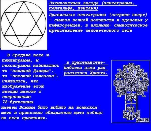 Значение пентаграммы агриппы, амулеты от колдовства и порчи купить обереги в москве