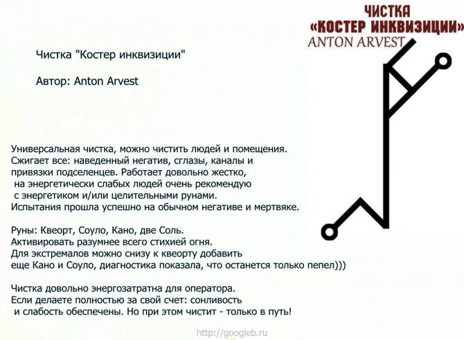 Став наказатель 1,2,3,4: когда применяют, оговор, активация