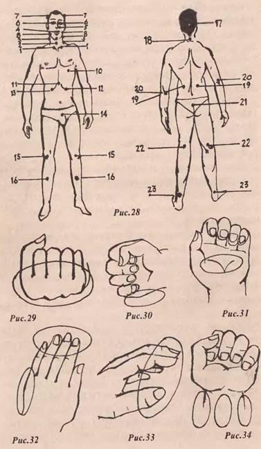 ????????полная схема акупунктурных (биологически активных) точек на теле человека ????????