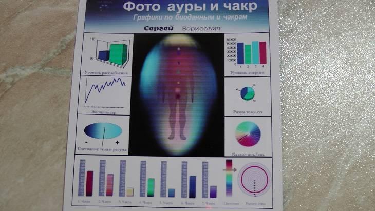 Цвет ауры. способы вычисления своей ауры по дате рождения. - помощь мага/эзотерика/дизайн человека