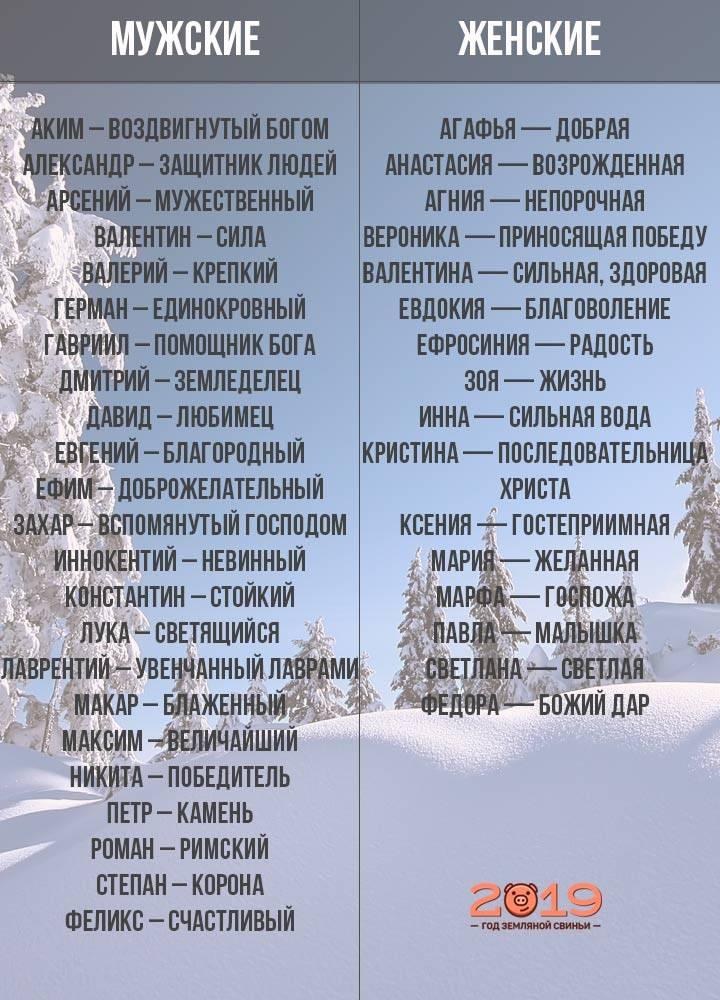 Мужские имена: как назвать мальчика в 2021 году | список имен и значений для мальчика