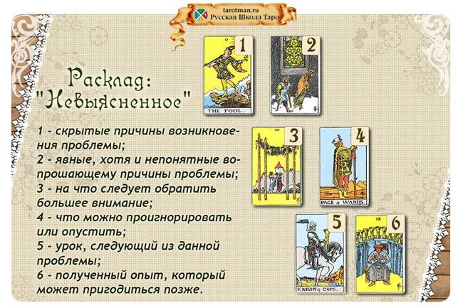 Читать книгу таро уэйта. большая книга символов. подробный разбор каждой карты. понятный самоучитель мартина вэлса : онлайн чтение - страница 1