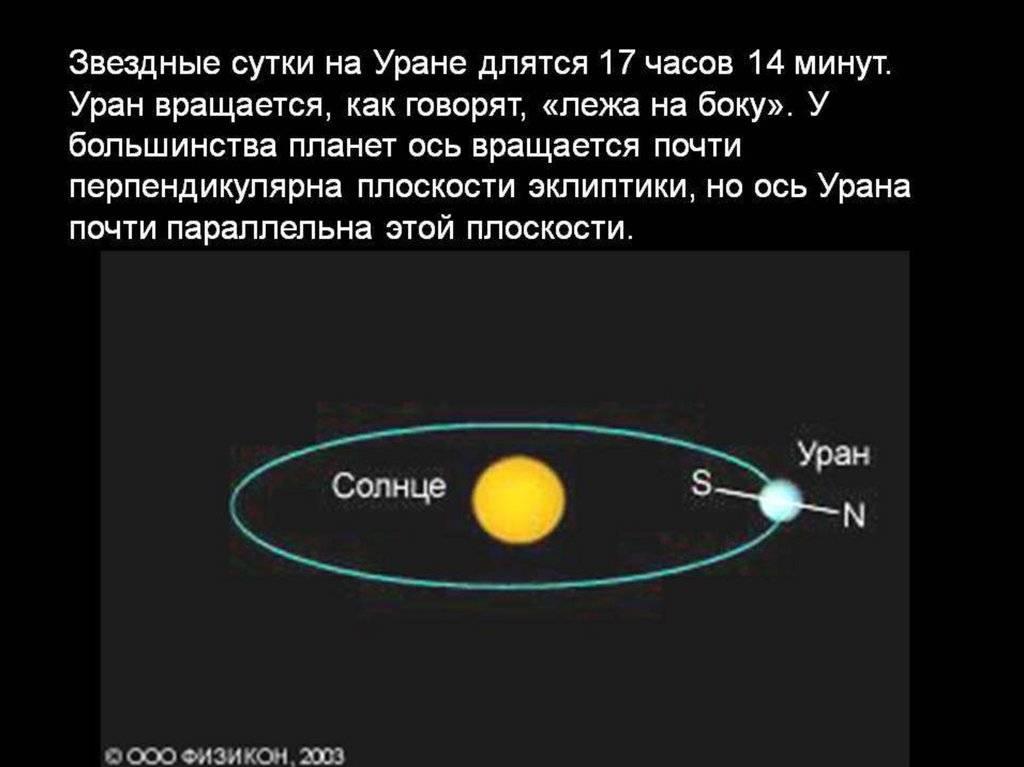 Планета плутон в астрологии и ее влияние на характер события