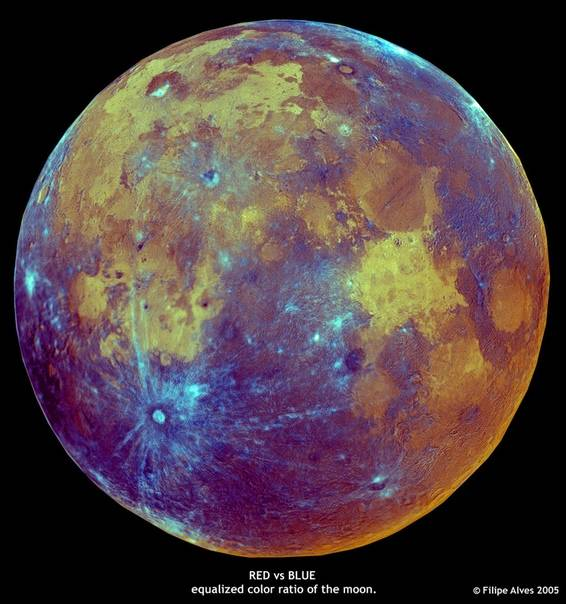 Что значит красная луна: приметы на деньги и любовь, древние и современные толкования