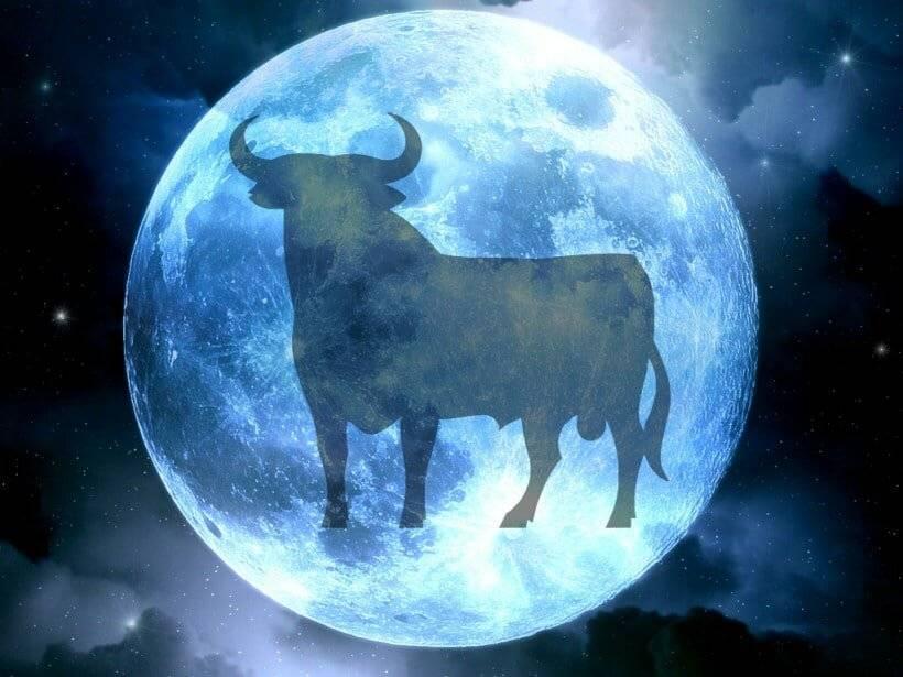 Планеты знаков зодиака