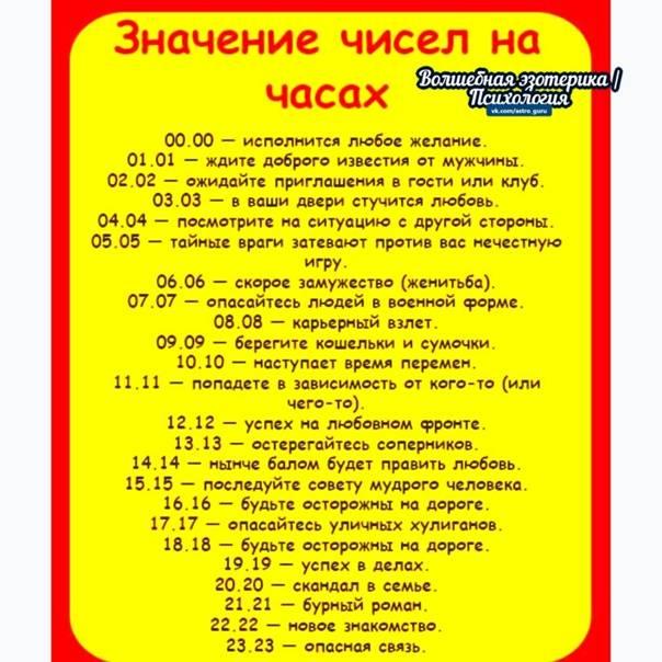 21 12 на часах - значение (ангельская нумерология)   одинаковое время