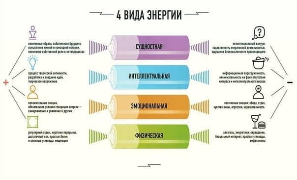 Как пополнить запасы женской энергии? - новости - om1.ru