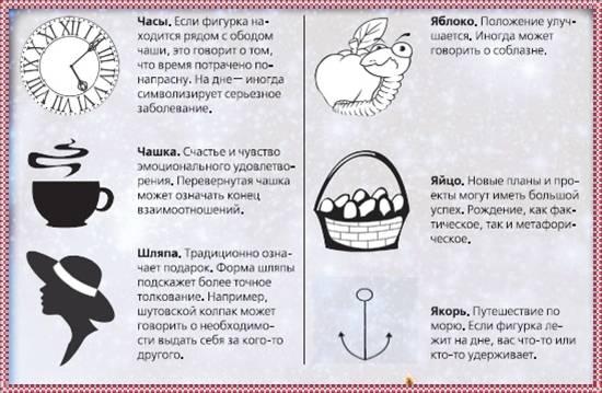 Гадание на кофейной гуще: цифры 1, 2, 3, 4, 5, 6, 7, 8, 9, 0 - значение символов на sunami.ru
