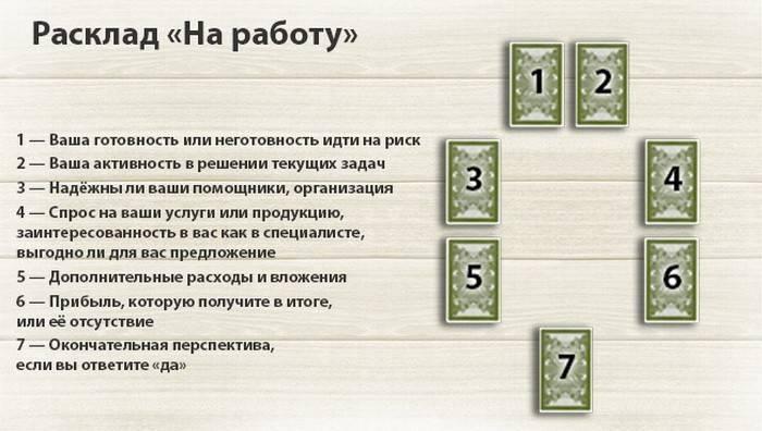 """Расклад """"повышение по службе""""   центр развитияцентр развития"""