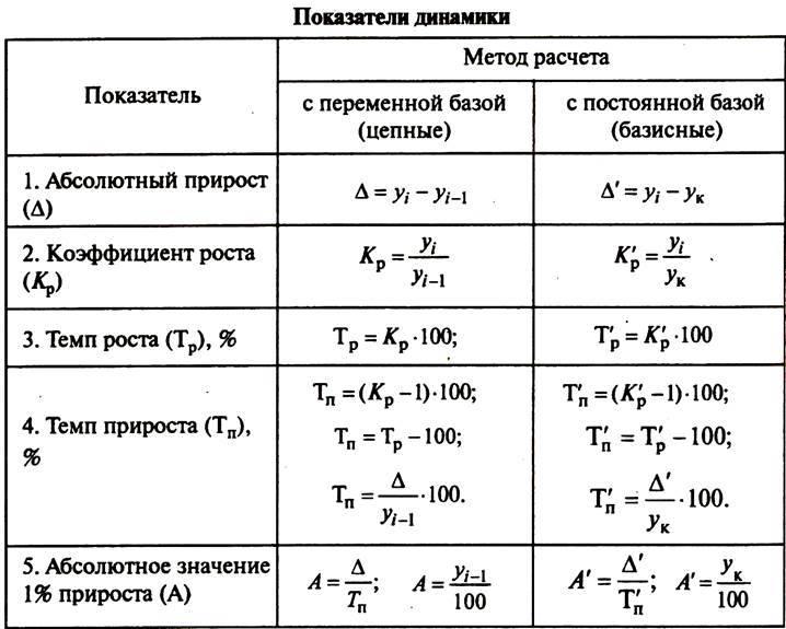 Как узнать свое счастливое число: расчет по нумерологии
