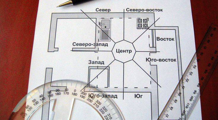 Как определить зоны фен-шуй в квартире