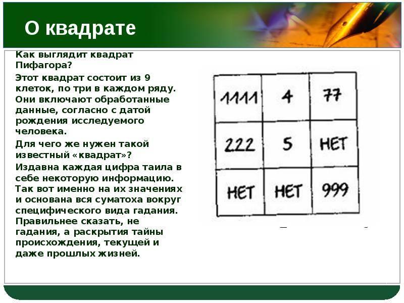 Квадрат пифагора по дате рождения(анализ психоматрицы пифагора)