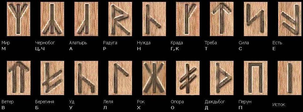 Руны: значение древних знаков, описание и название каждого оберега, толкование и применение, и что такое самые сильные магические символы, как их наносить и куда?