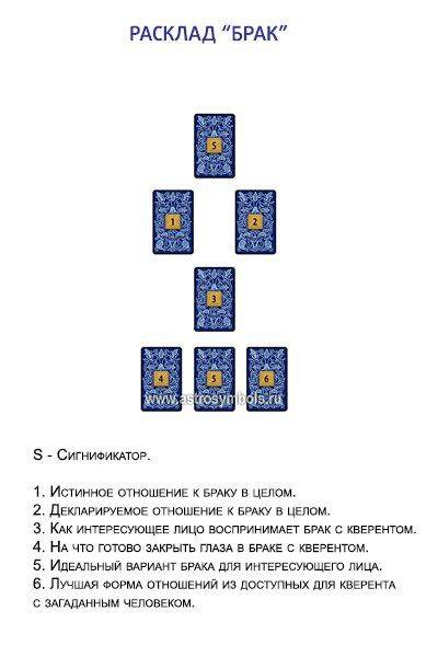 Звезда - значение карты таро