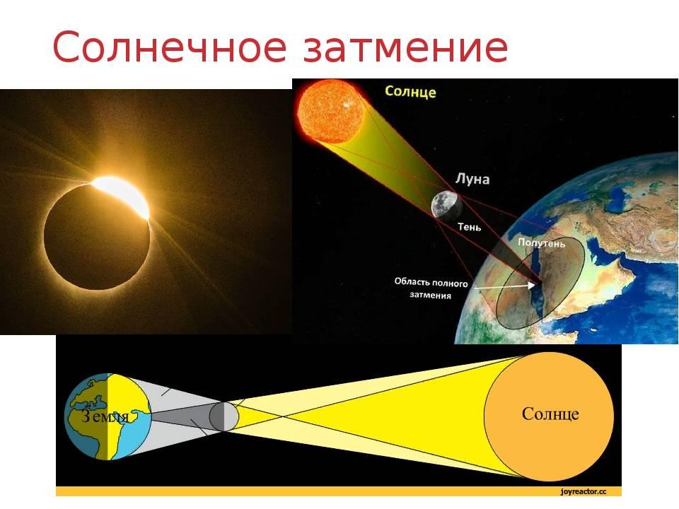 Лунное затмение 26 мая 2021: астрологические особенности, влияния и советы  :: инфониак