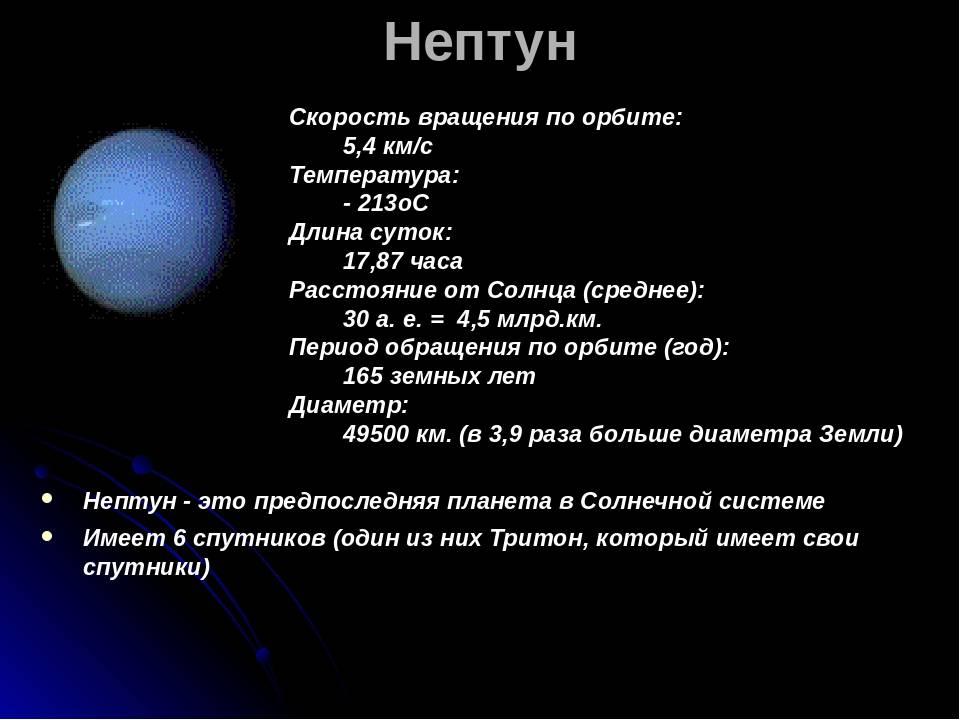 Плутон — разжалованный из планет