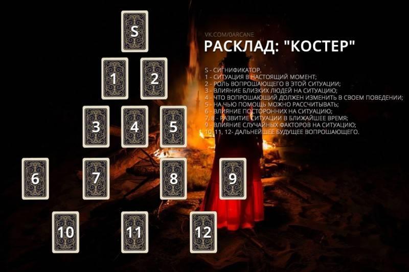 Magiaсhisel.ru: расклад «способности». виртуальное гадание на картах таро и рунах онлайн.