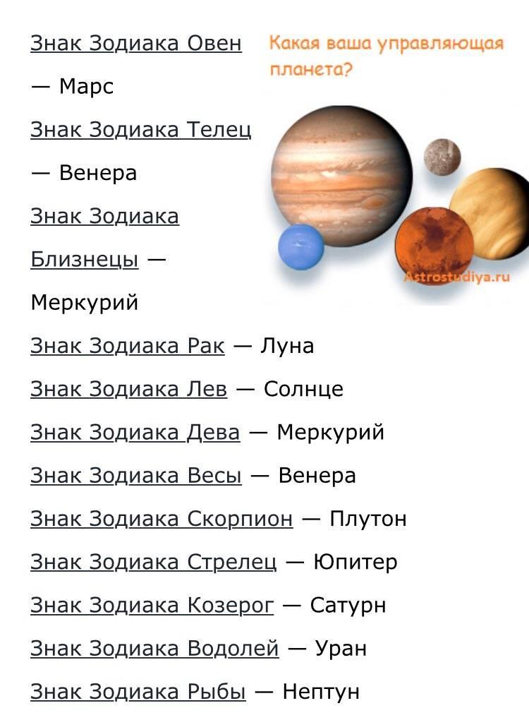 Планета знака зодиака рыбы