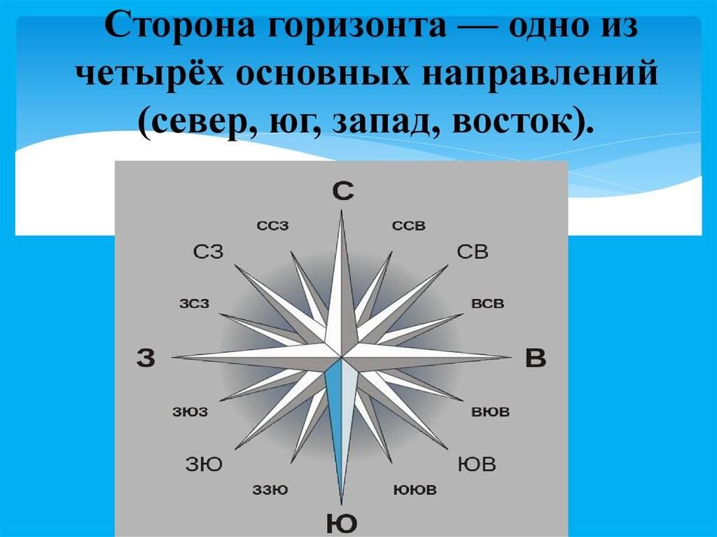 Направление по сторонам света на карте. как определить где находится север, юг, запад, восток направление по сторонам света на карте. как определить где находится север, юг, запад, восток