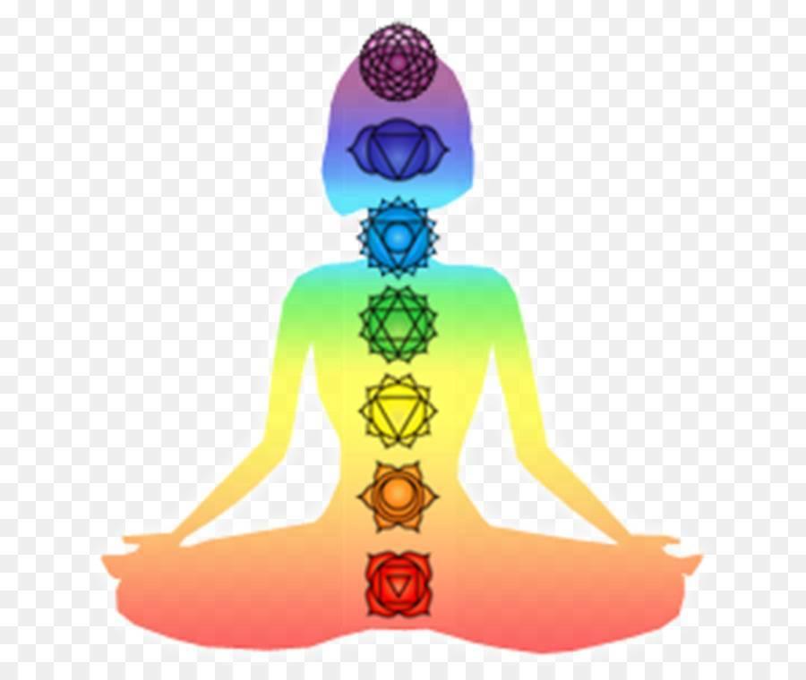 Кундалини и анахата йога для работы с чакрами