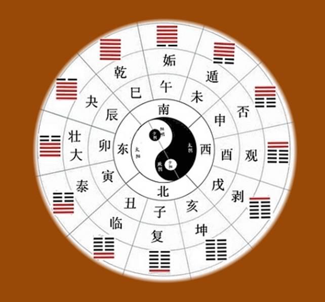 Китайский календарь - вики