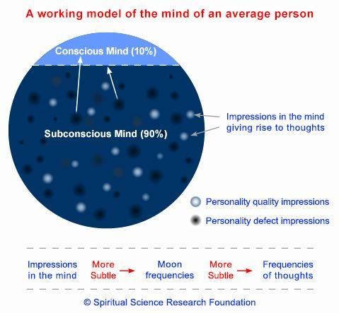 Как луна влияет на человека: влияние полнолуния на психику людей  - l'officiel