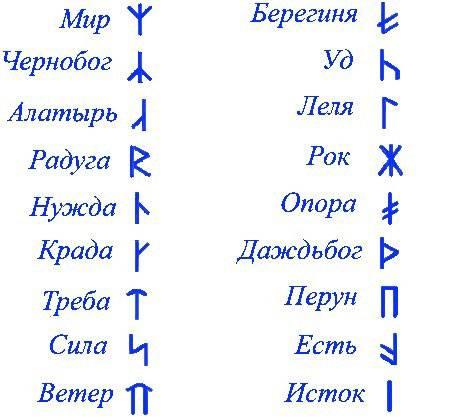 Значение, описание и толкование славянских рун