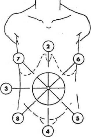 Даосские секреты любви – техника брюшного дыхания, энергия ци