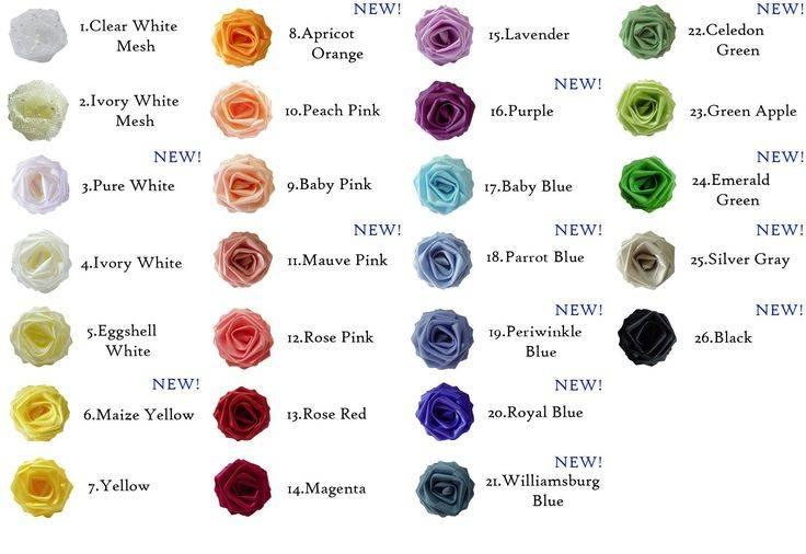 Роза на языке цветов