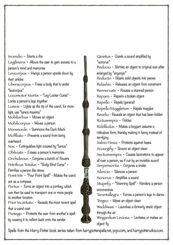"""Заклинание из """"гарри поттера"""": значение магических слов"""