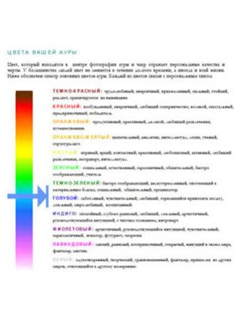 Как узнать цвет своей ауры?