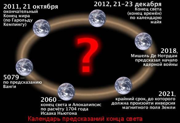 Шуточные предсказания на новый год 2022
