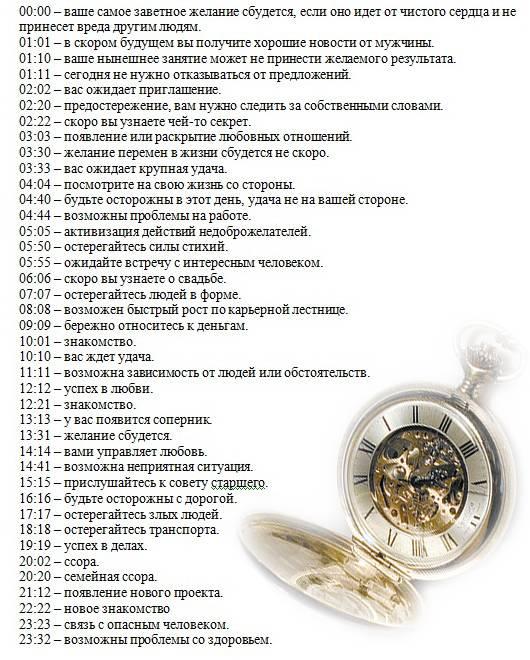 Что значит 21 21 на часах в ангельской нумерологии?
