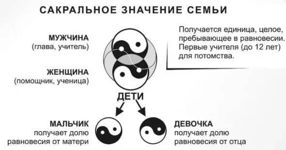 Энергия инь и янь: описание, как использовать - psychbook.ru