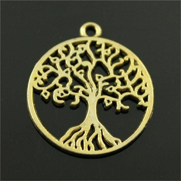 Оберег дерево жизни — мощный амулет для защиты семьи
