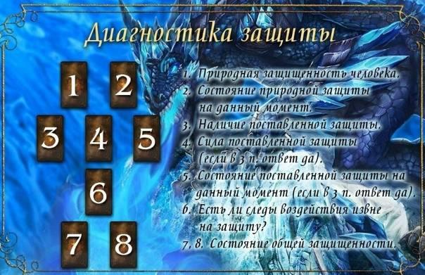 5 раскладов на магические способности для таро и рун