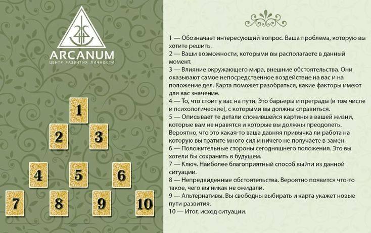 Таро «пирамида влюбленных» – 4 карты