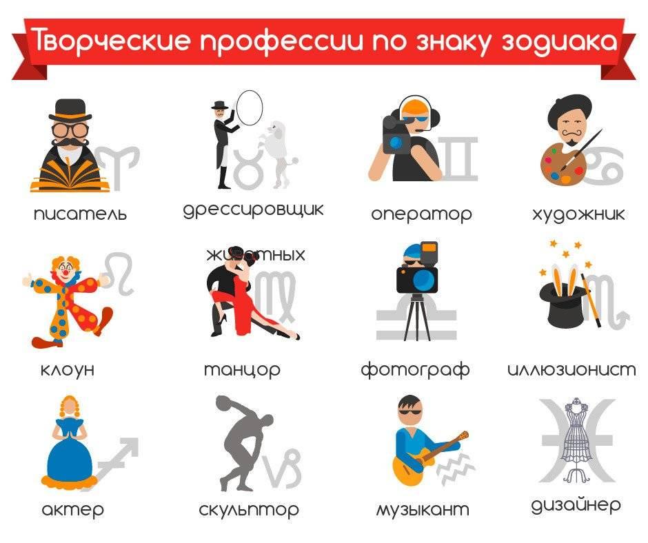 Профессии по знакам зодиака: выбор профессии по знаку зодиака