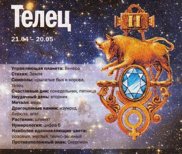 Знак зодиака телец: характеристика знака и совместимость