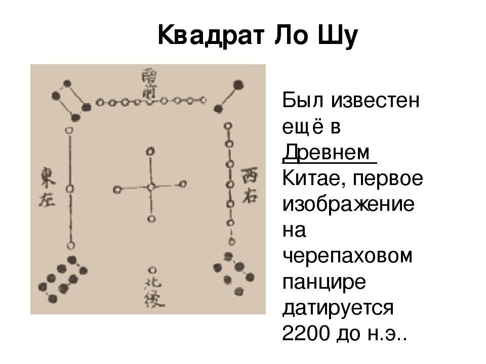 Магический квадрат ло шу: внешний вид, особенности, расчёт