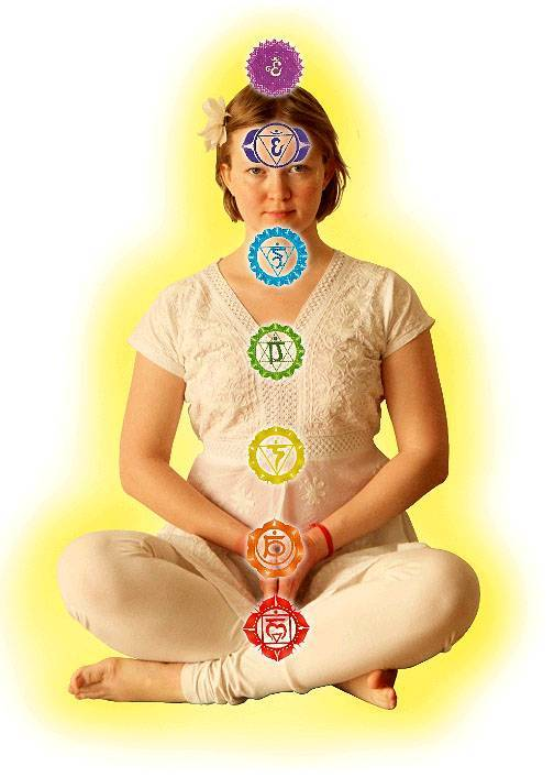 Йога для открытия чакр