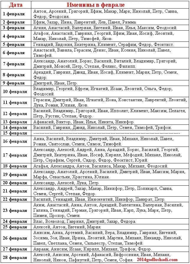 Именины в феврале: имена мальчиков и девочек по церковному календарю (святцам)
