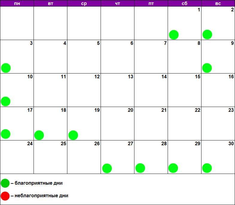Благоприятные дни гадания по лунному календарю, на картах, картах таро. лунный календарь гаданий по месячным. какие лунные дни подходят для гадания?