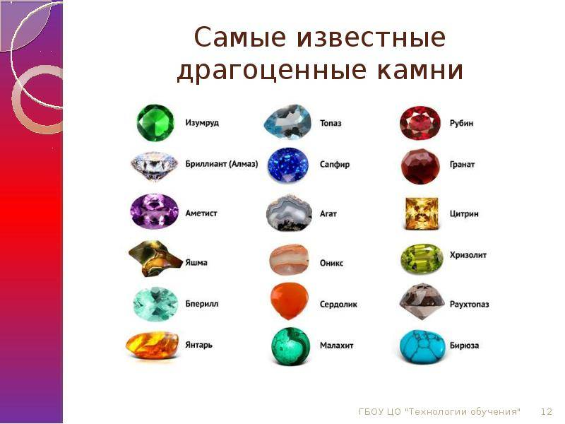 ✦ гранат камень ✦ свойства ✦ кому подходит по знаку зодиака ✦
