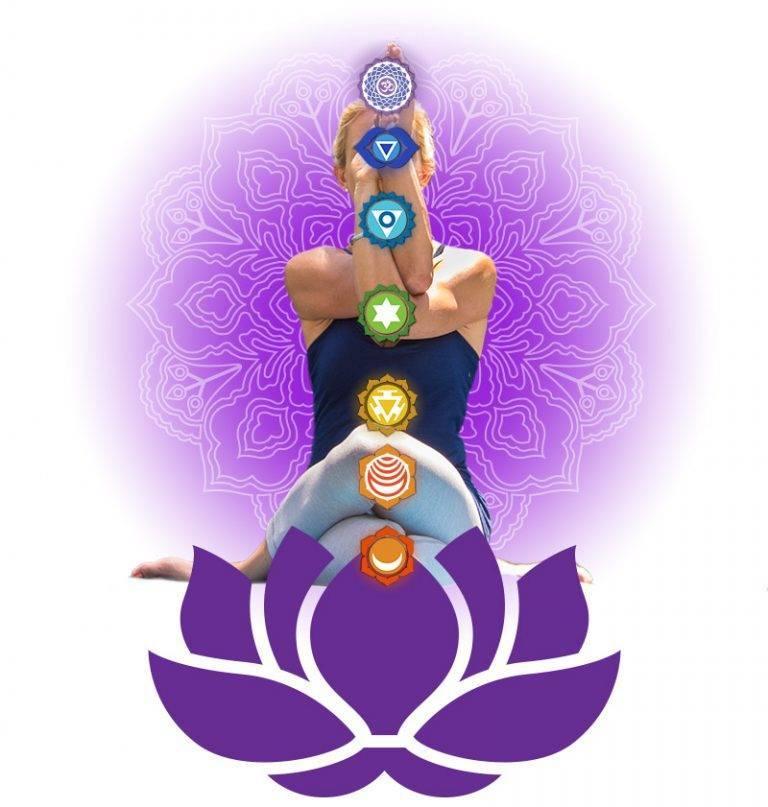 Муладхара чакра (первая чакра, корневая чакра) в кундалини йоге - ???? kundalini.love